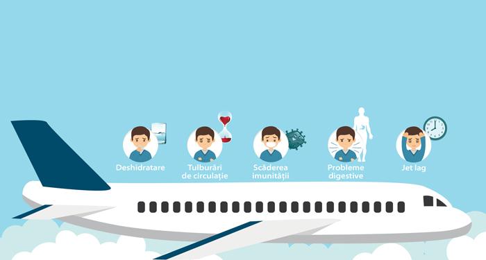 Ce probleme de sanatate pot aparea in avion